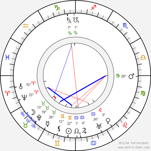 Clare Greet birth chart, biography, wikipedia 2019, 2020