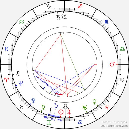 Olga Leino birth chart, Olga Leino astro natal horoscope, astrology