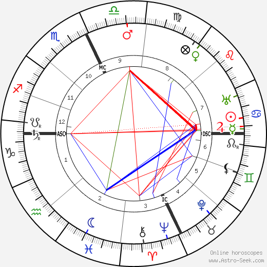Armando Falconi astro natal birth chart, Armando Falconi horoscope, astrology