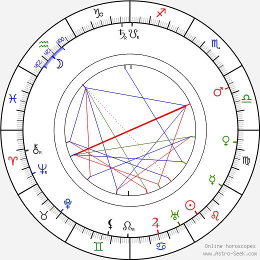Eduard von Winterstein tema natale, oroscopo, Eduard von Winterstein oroscopi gratuiti, astrologia