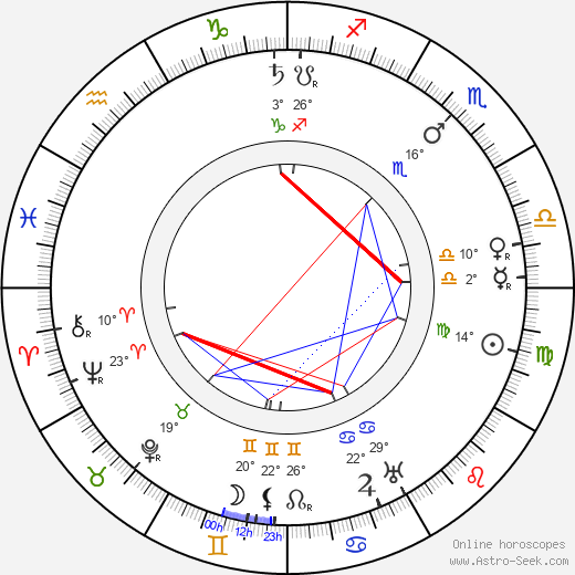Karel Veverka birth chart, biography, wikipedia 2019, 2020
