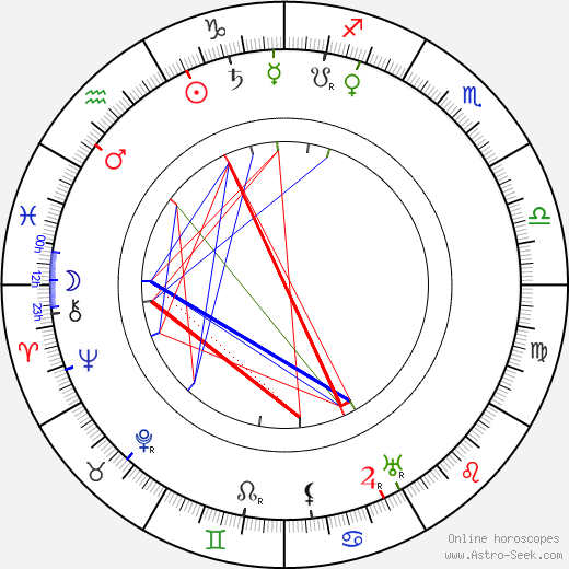 Arsen Kotsoyev astro natal birth chart, Arsen Kotsoyev horoscope, astrology