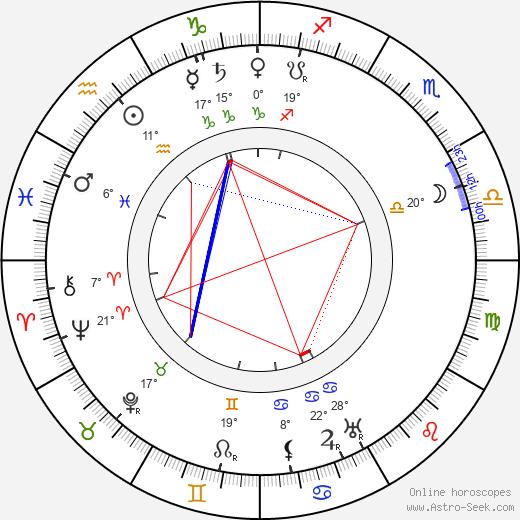 Zane Grey birth chart, biography, wikipedia 2019, 2020