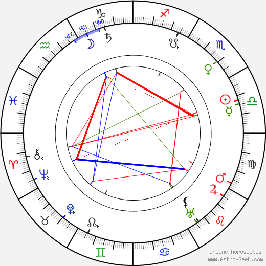 Jindřich Edl astro natal birth chart, Jindřich Edl horoscope, astrology
