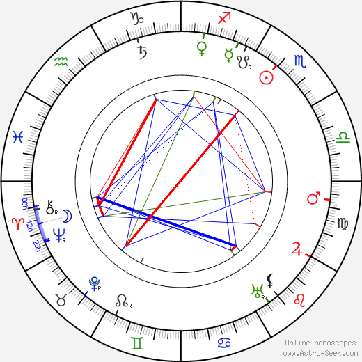 Joffre birth chart, Joffre astro natal horoscope, astrology