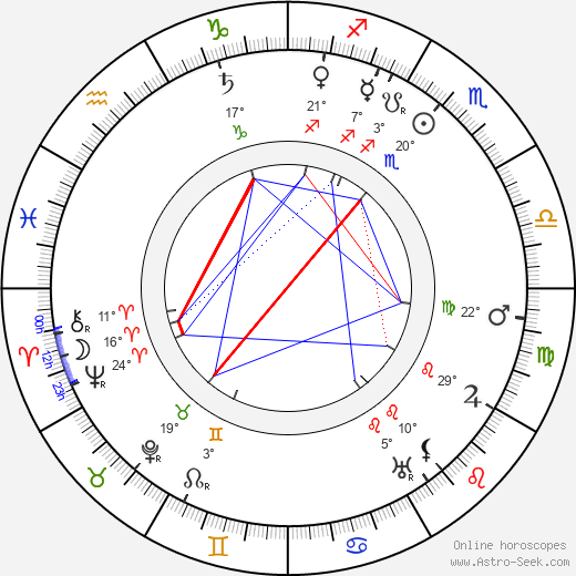 Konrad Tallroth birth chart, biography, wikipedia 2019, 2020