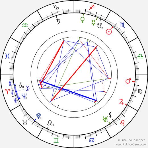 Konrad Tallroth tema natale, oroscopo, Konrad Tallroth oroscopi gratuiti, astrologia