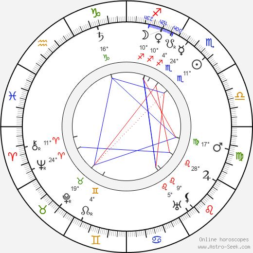 Paul Panzer birth chart, biography, wikipedia 2019, 2020