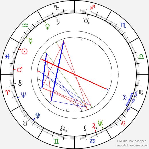 Hans Junkermann день рождения гороскоп, Hans Junkermann Натальная карта онлайн