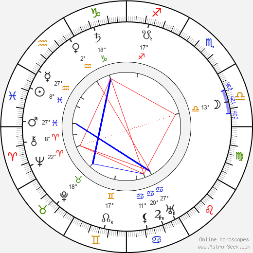 Mizi Griebl birth chart, biography, wikipedia 2019, 2020