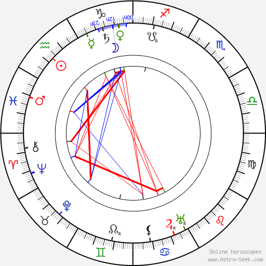 Робер Майар Robert Maillart день рождения гороскоп, Robert Maillart Натальная карта онлайн