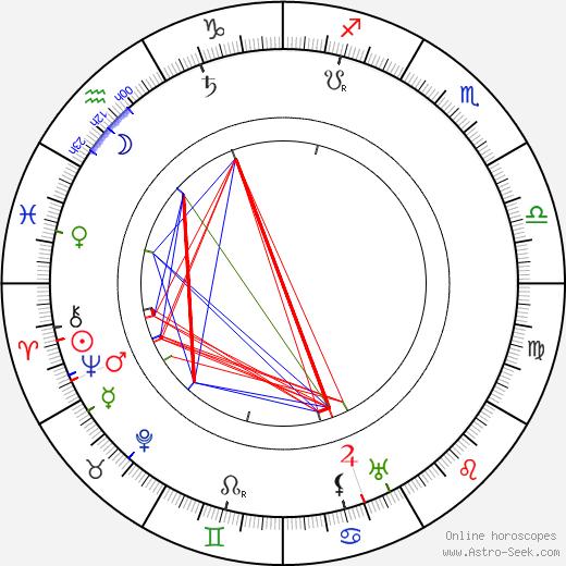 Arthur Byron astro natal birth chart, Arthur Byron horoscope, astrology