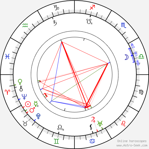 Robert Reinert astro natal birth chart, Robert Reinert horoscope, astrology