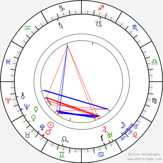 J. S. Zamecnik astro natal birth chart, J. S. Zamecnik horoscope, astrology