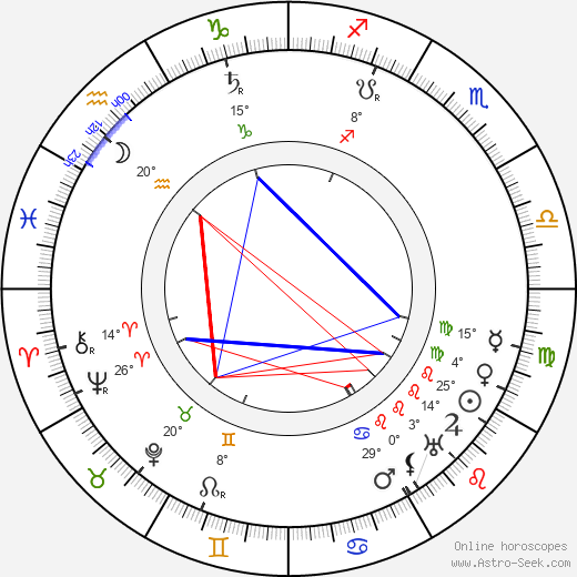 Hugo Bettauer birth chart, biography, wikipedia 2019, 2020