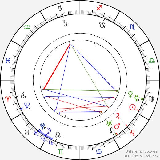 Meri Roini tema natale, oroscopo, Meri Roini oroscopi gratuiti, astrologia