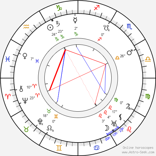 Albert Paulig birth chart, biography, wikipedia 2019, 2020