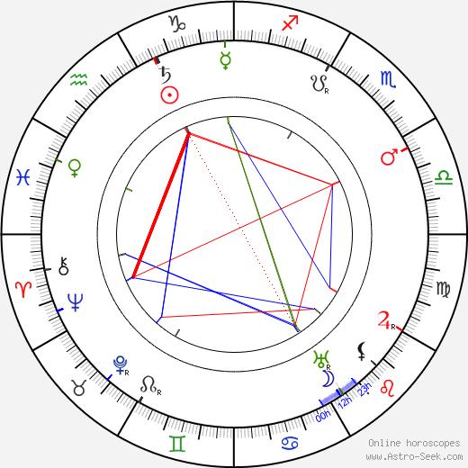 Albert Paulig astro natal birth chart, Albert Paulig horoscope, astrology