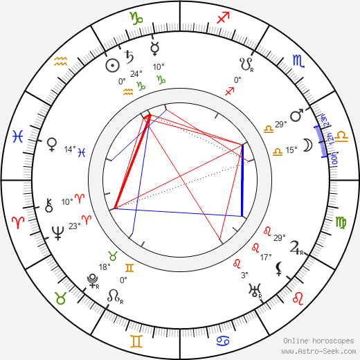 Johannes Vilhelm Jensen birth chart, biography, wikipedia 2019, 2020