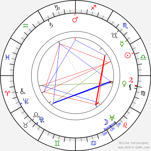 Frans Engström день рождения гороскоп, Frans Engström Натальная карта онлайн
