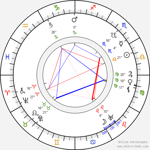 Henri Delannoy birth chart, biography, wikipedia 2019, 2020