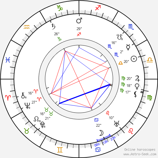 Norman Selby birth chart, biography, wikipedia 2020, 2021