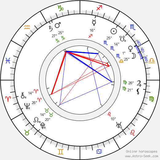 Charles Wellesley birth chart, biography, wikipedia 2019, 2020