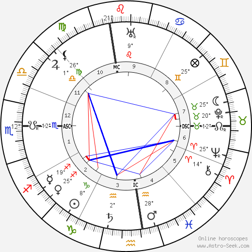 Al E. Smith birth chart, biography, wikipedia 2019, 2020