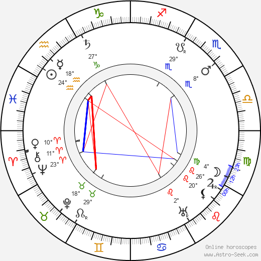 Feodor Chaliapin Sr. birth chart, biography, wikipedia 2019, 2020