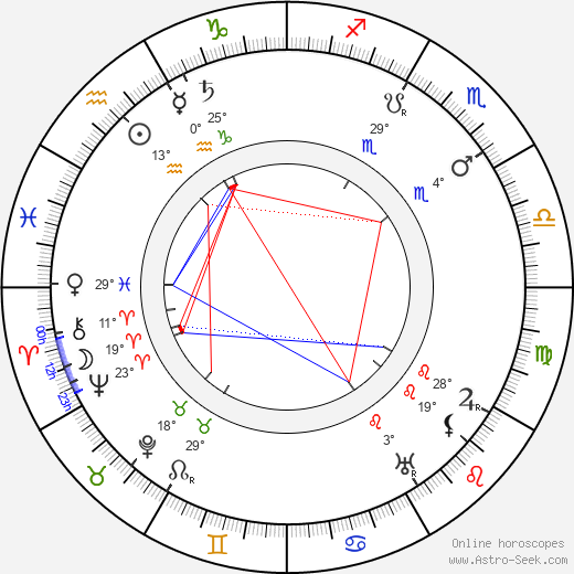 Maurice Tourneur birth chart, biography, wikipedia 2019, 2020