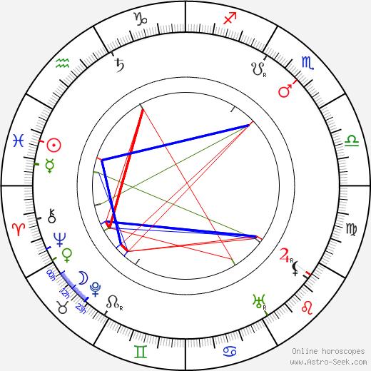 Gertrud Arnold tema natale, oroscopo, Gertrud Arnold oroscopi gratuiti, astrologia