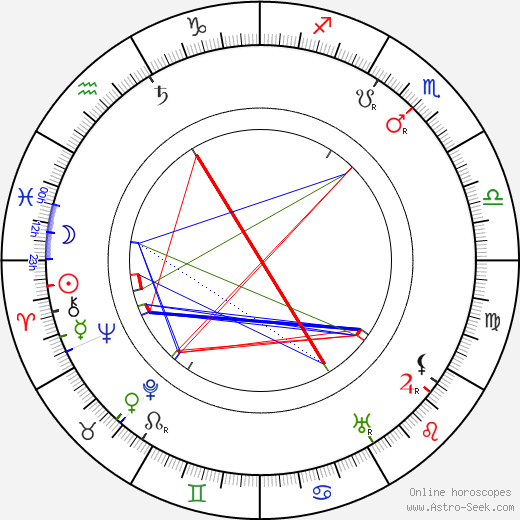 May Foster birth chart, May Foster astro natal horoscope, astrology