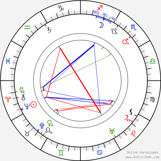 Gabrielle Fontan astro natal birth chart, Gabrielle Fontan horoscope, astrology