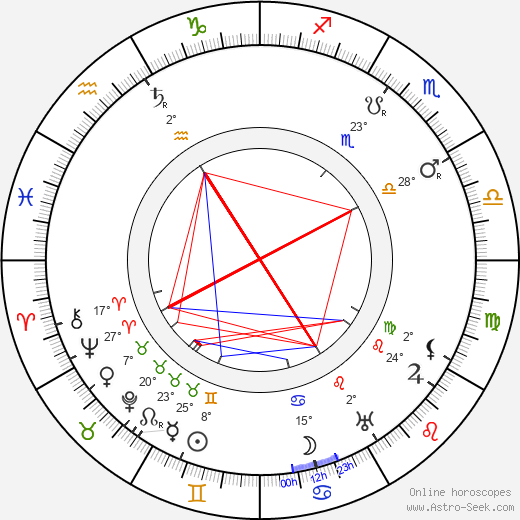 Will Evans birth chart, biography, wikipedia 2019, 2020