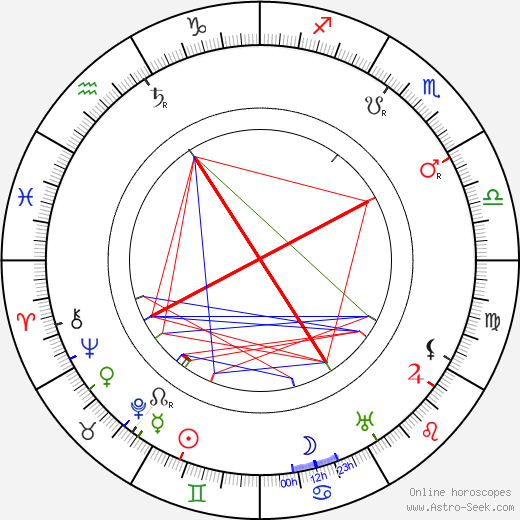Will Evans astro natal birth chart, Will Evans horoscope, astrology