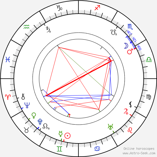 James L. McGee astro natal birth chart, James L. McGee horoscope, astrology