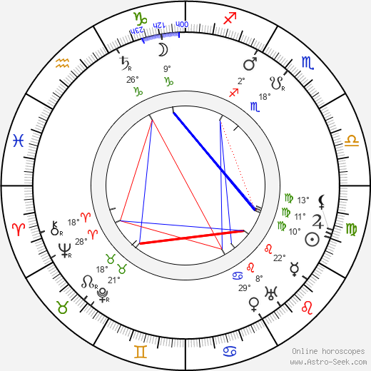 Simo Osa birth chart, biography, wikipedia 2020, 2021