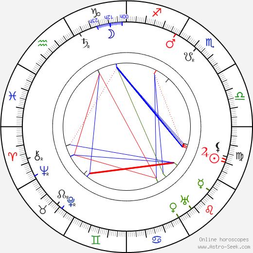 Simo Osa birth chart, Simo Osa astro natal horoscope, astrology