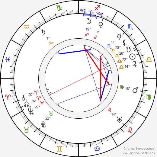 Douglas Z. Doty birth chart, biography, wikipedia 2019, 2020