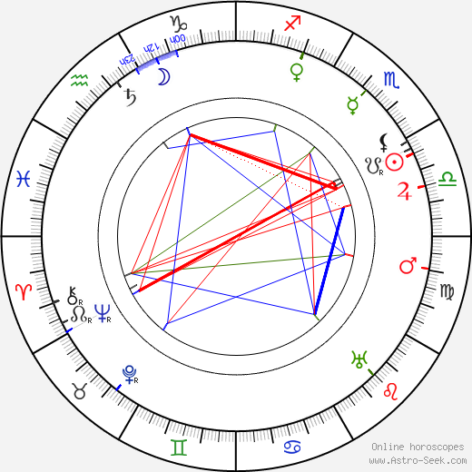 Jozef Gregor Tajovský astro natal birth chart, Jozef Gregor Tajovský horoscope, astrology