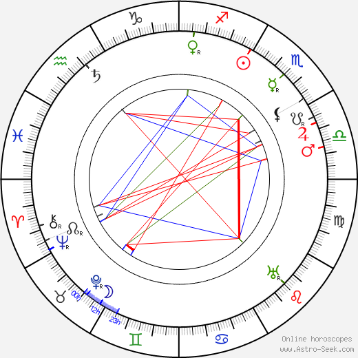 Albert Capellani tema natale, oroscopo, Albert Capellani oroscopi gratuiti, astrologia