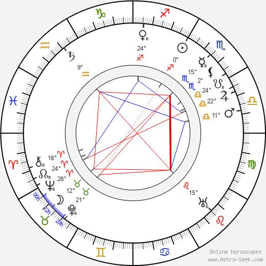 Max Dearly birth chart, biography, wikipedia 2020, 2021