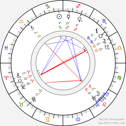 Rosa Albach-Retty birth chart, biography, wikipedia 2020, 2021
