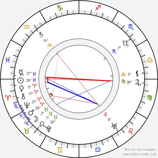 Alida Rouffe birth chart, biography, wikipedia 2020, 2021