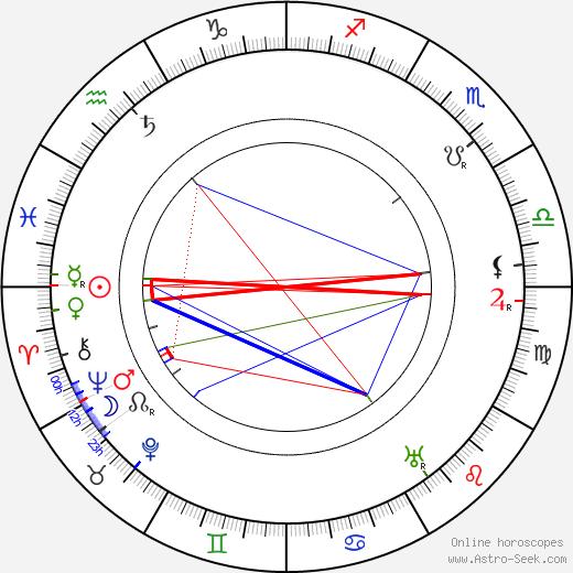 Alida Rouffe birth chart, Alida Rouffe astro natal horoscope, astrology