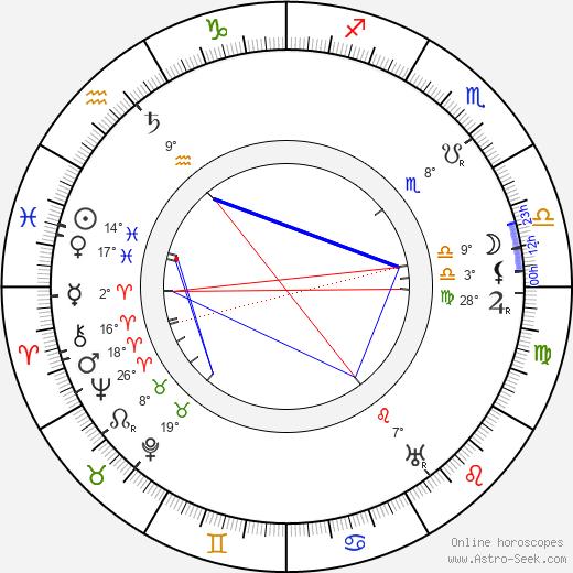 Henry Travers birth chart, biography, wikipedia 2019, 2020