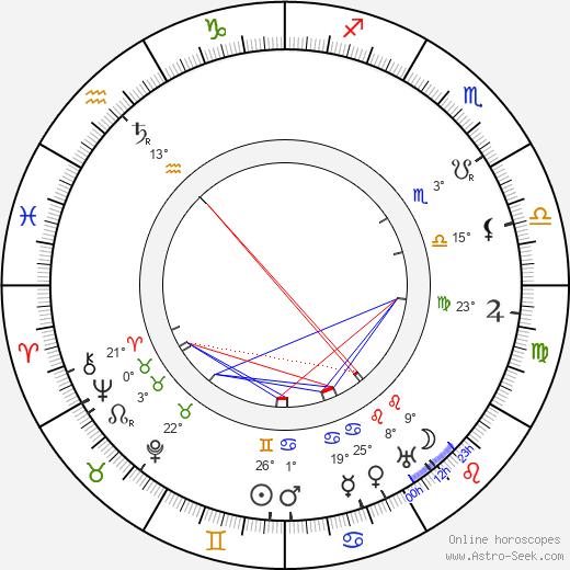 Grant Mitchell birth chart, biography, wikipedia 2018, 2019
