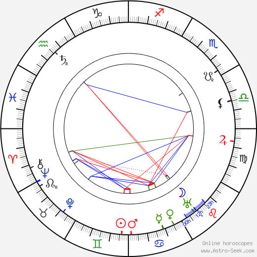 Grant Mitchell astro natal birth chart, Grant Mitchell horoscope, astrology
