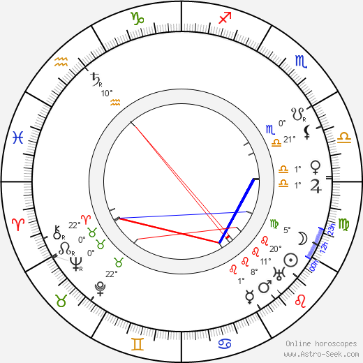 Alma Berglund birth chart, biography, wikipedia 2019, 2020