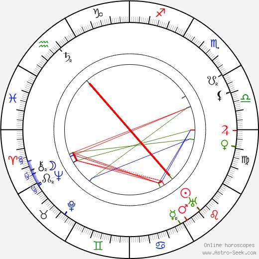 Bill Bambridge birth chart, Bill Bambridge astro natal horoscope, astrology